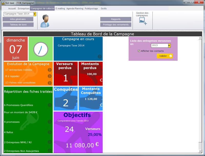 Tableau de bord Campagne de Kol-Taxe : logiciel de gestion de collecte de taxe d'apprentissage