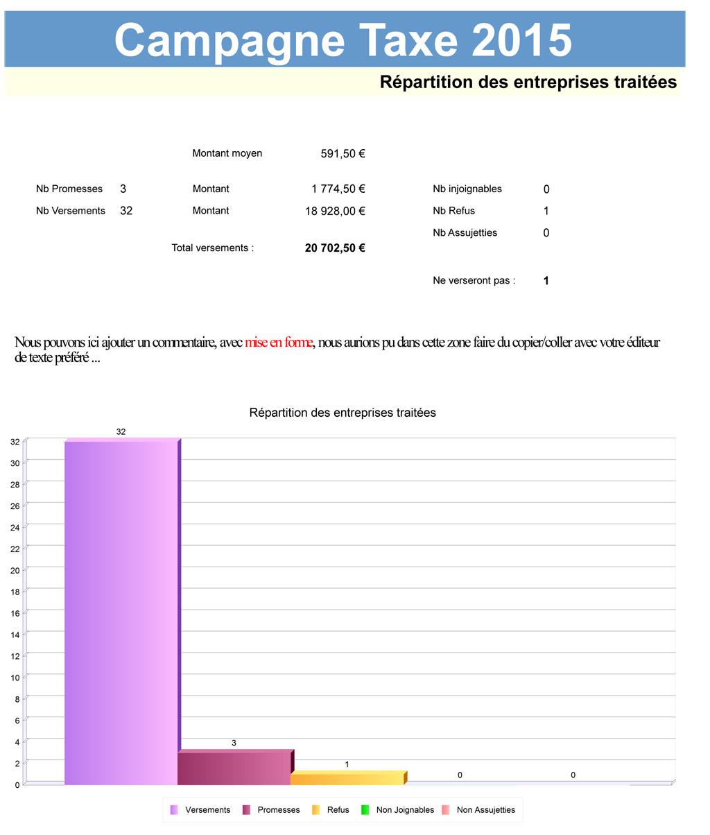 logiciel_taxe_d_apprentissage_rapport_repartition_des_entreprises_traitees