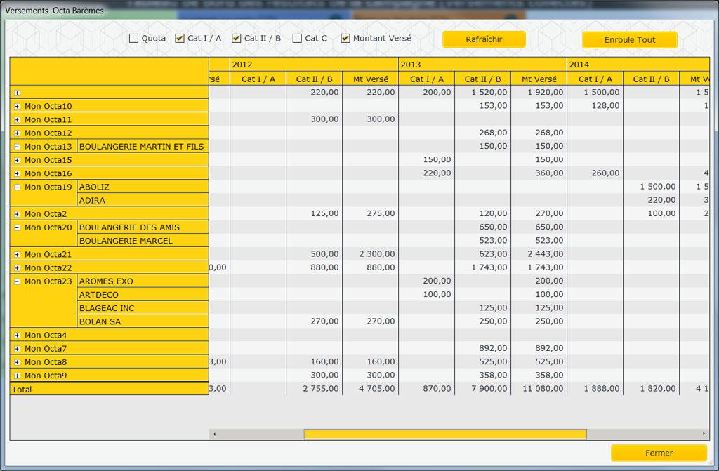 TCD Entreprises verseuses par organisme collecteur et par année