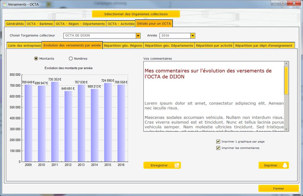 stats_evolution_des_versements_pour_un_octa