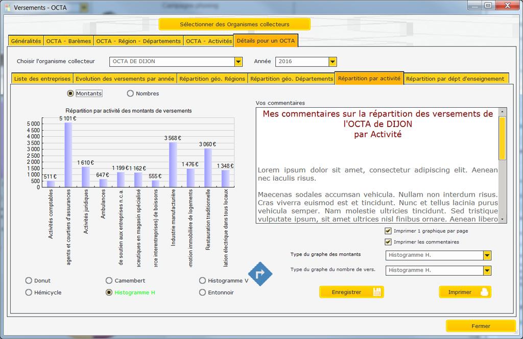 stats_repartition_par_activités_octa